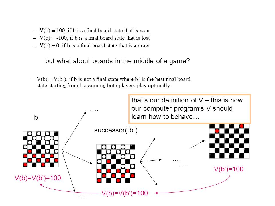 …but what about boards in the middle of a game. b b ' successor( b ) ….