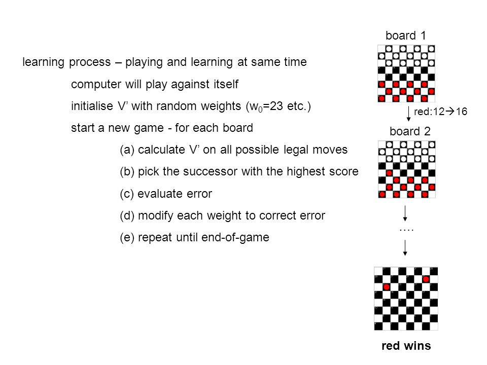 learning process – playing and learning at same time computer will play against itself initialise V' with random weights (w 0 =23 etc.) start a new game - for each board (a) calculate V' on all possible legal moves (b) pick the successor with the highest score (c) evaluate error (d) modify each weight to correct error (e) repeat until end-of-game board 1 board 2 ….