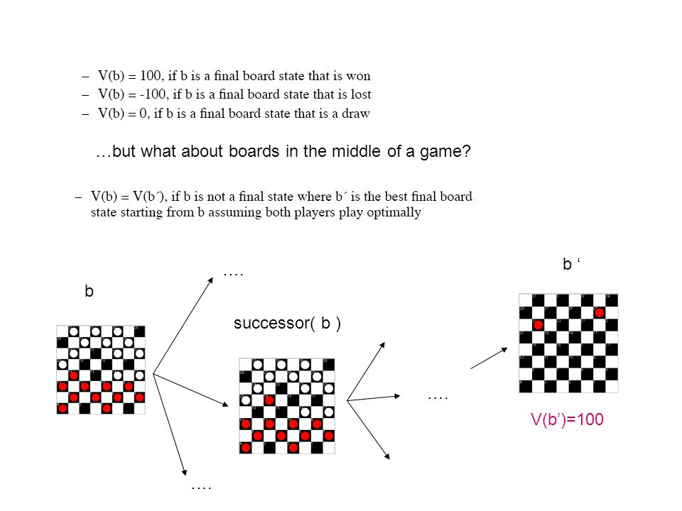 …but what about boards in the middle of a game b b ' successor( b ) …. V(b')=100