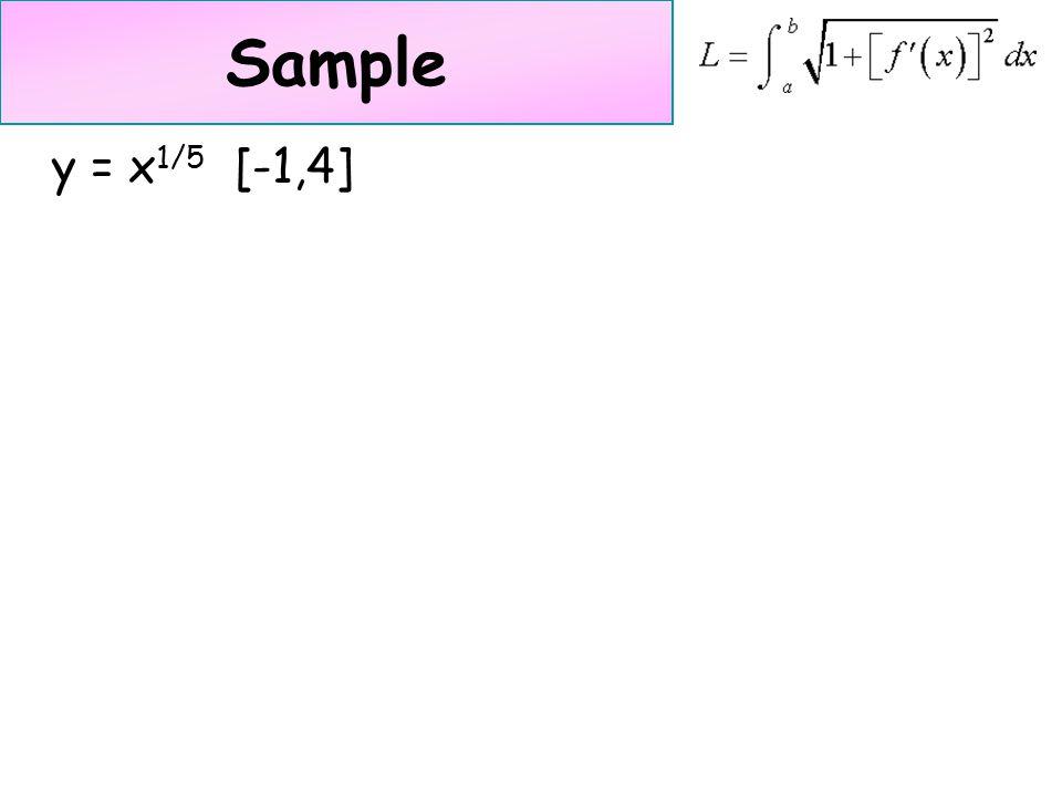 Sample y = x 1/5 [-1,4]