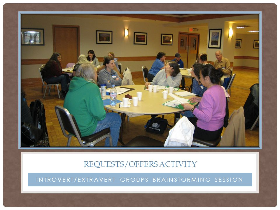 INTROVERT/EXTRAVERT GROUPS BRAINSTORMING SESSION REQUESTS/OFFERS ACTIVITY