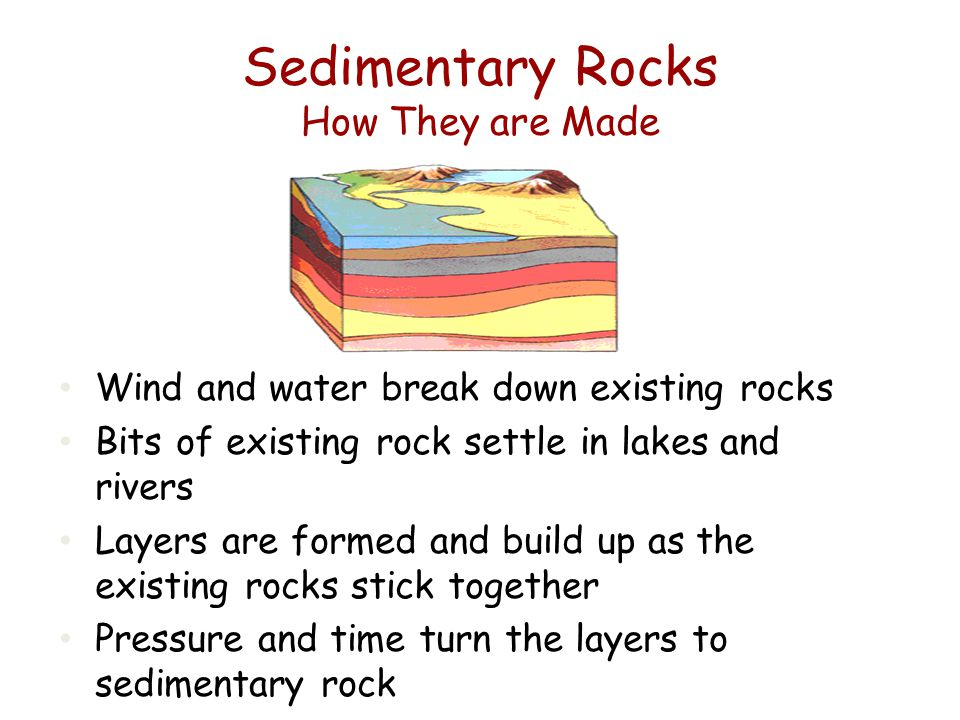 Sedimentary Rocks How They are Made Wind and water break down existing rocks Bits of existing rock settle in lakes and rivers Layers are formed and bu