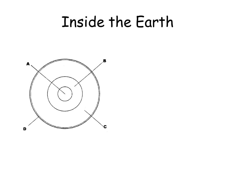 Inner Core: Mostly iron, dense ________, temperature about ________.