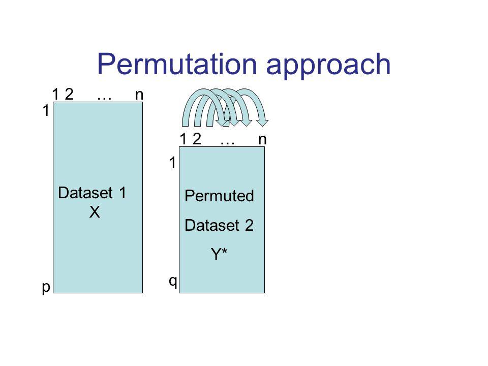 Permutation approach Dataset 1 X 1 2 … n 1p1p 1q1q Permuted Dataset 2 Y* 1 2 … n