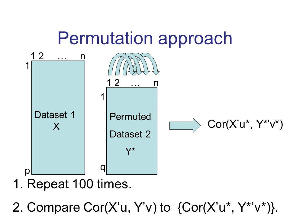 Permutation approach Dataset 1 X 1 2 … n 1p1p 1q1q Permuted Dataset 2 Y* Cor(X'u*, Y*'v*) 1.