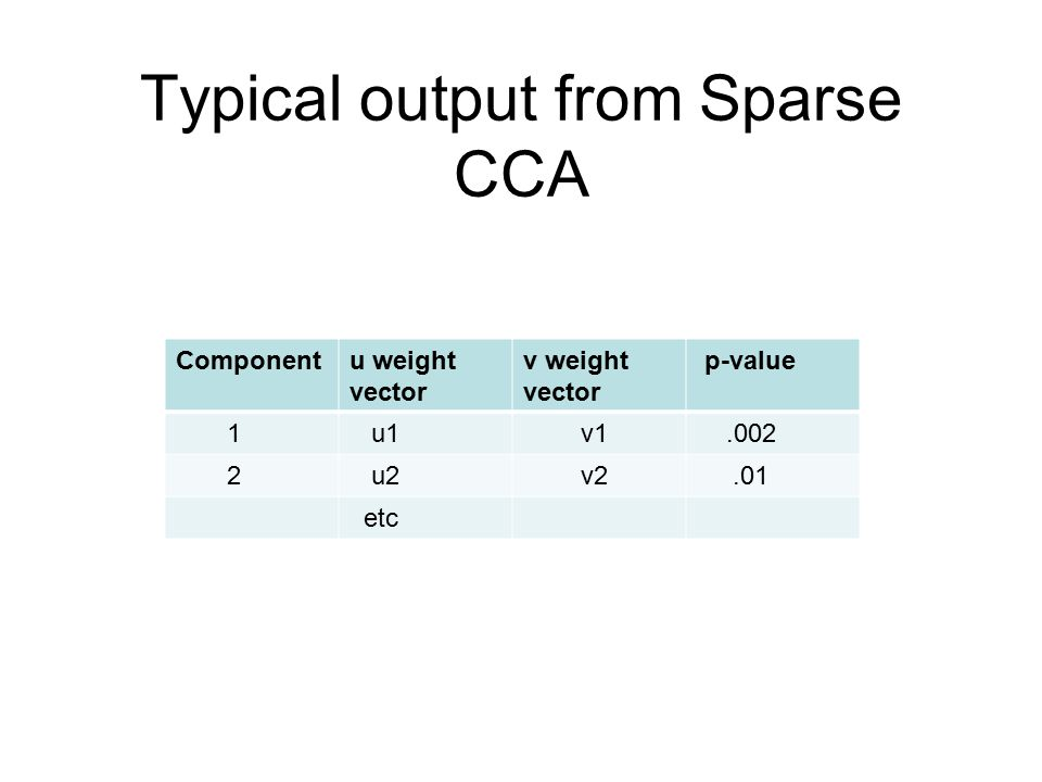 Typical output from Sparse CCA Componentu weight vector v weight vector p-value 1 u1 v u2 v2.01 etc