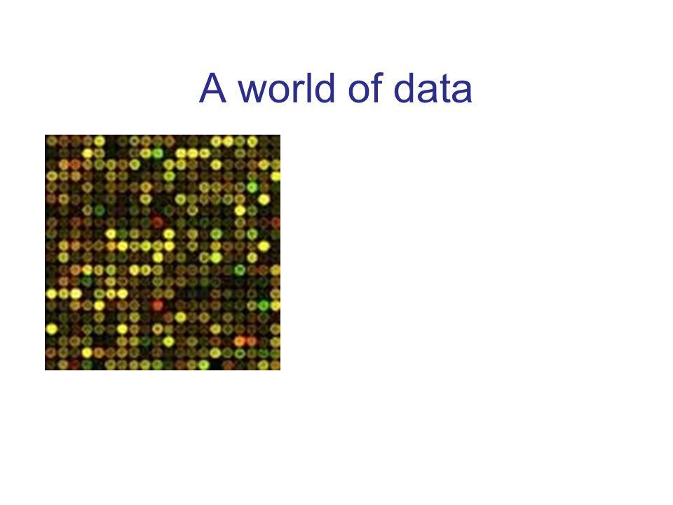 Data Applied to breast cancer data: –n = 89 tissue samples –p = 19672 gene expression measurements –q = 2149 DNA copy number measurements –Chin, DeVries, Fridlyand, et al.