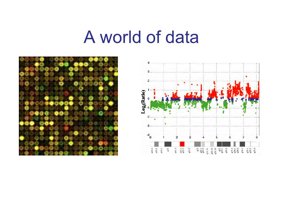 CCA Canonical correlation analysis allows us to discover relationships like this between the sets of variables.