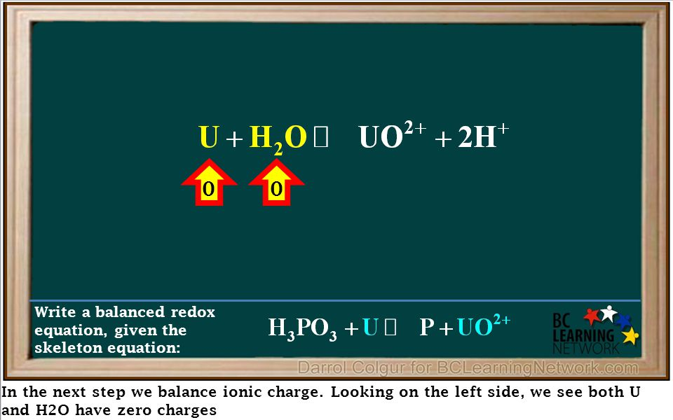 In the next step we balance ionic charge. Looking on the left side, we see both U and H2O have zero charges Write a balanced redox equation, given the