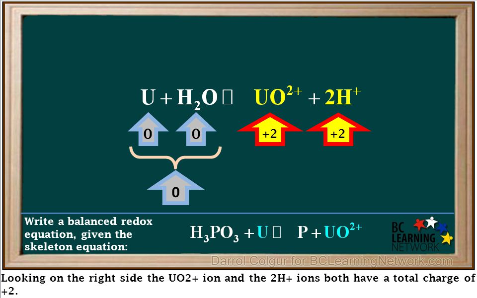 Looking on the right side the UO2+ ion and the 2H+ ions both have a total charge of +2.