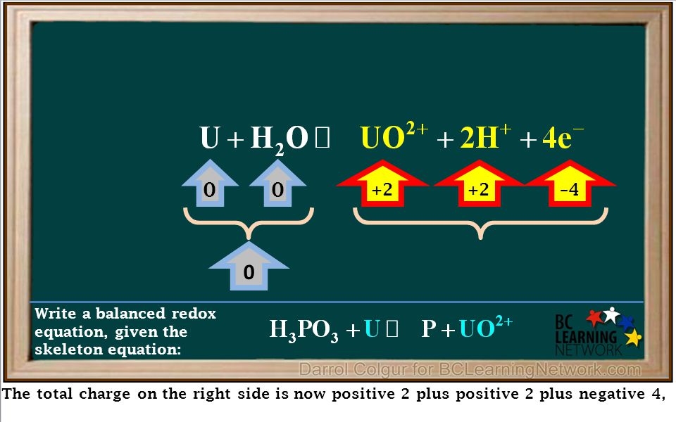 The total charge on the right side is now positive 2 plus positive 2 plus negative 4, Write a balanced redox equation, given the skeleton equation: 00