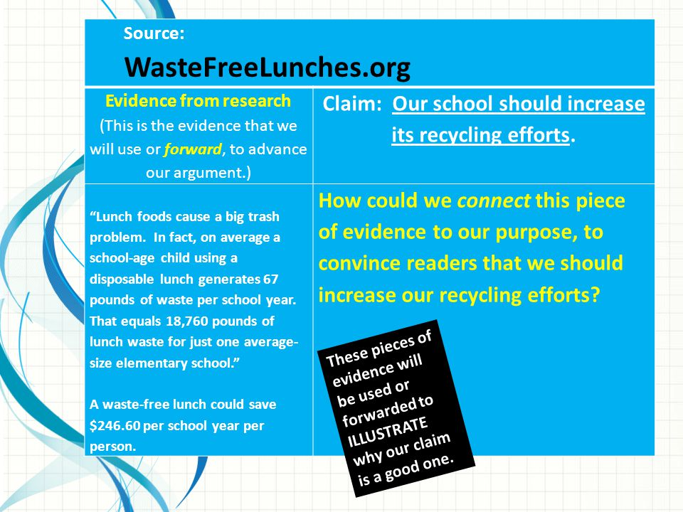 Source: WasteFreeLunches.org Evidence from research (This is the evidence that we will use or forward, to advance our argument.) Claim: Our school sho