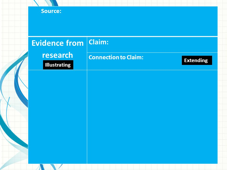 Source: Evidence from research Claim: Connection to Claim: Illustrating Extending