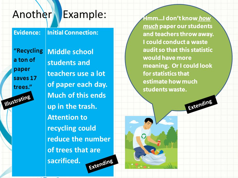 """Evidence: """"Recycling a ton of paper saves 17 trees."""" Initial Connection: Middle school students and teachers use a lot of paper each day. Much of this"""