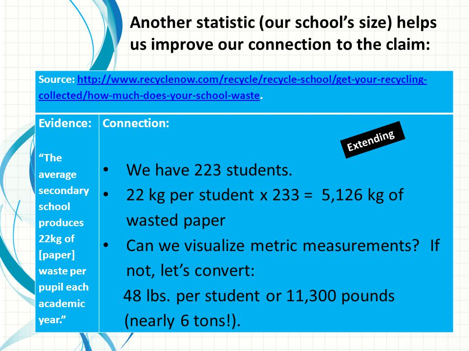 Source: http://www.recyclenow.com/recycle/recycle-school/get-your-recycling- collected/how-much-does-your-school-waste.http://www.recyclenow.com/recycle/recycle-school/get-your-recycling- collected/how-much-does-your-school-waste Evidence: The average secondary school produces 22kg of [paper] waste per pupil each academic year. Connection: We have 223 students.