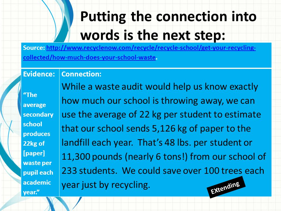Source:   collected/how-much-does-your-school-waste.  collected/how-much-does-your-school-waste Evidence: The average secondary school produces 22kg of [paper] waste per pupil each academic year. Connection: While a waste audit would help us know exactly how much our school is throwing away, we can use the average of 22 kg per student to estimate that our school sends 5,126 kg of paper to the landfill each year.
