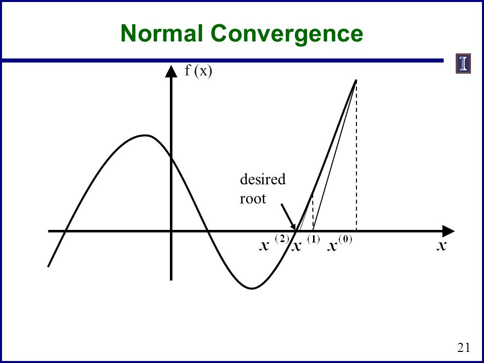 Normal Convergence desired root f (x) 21