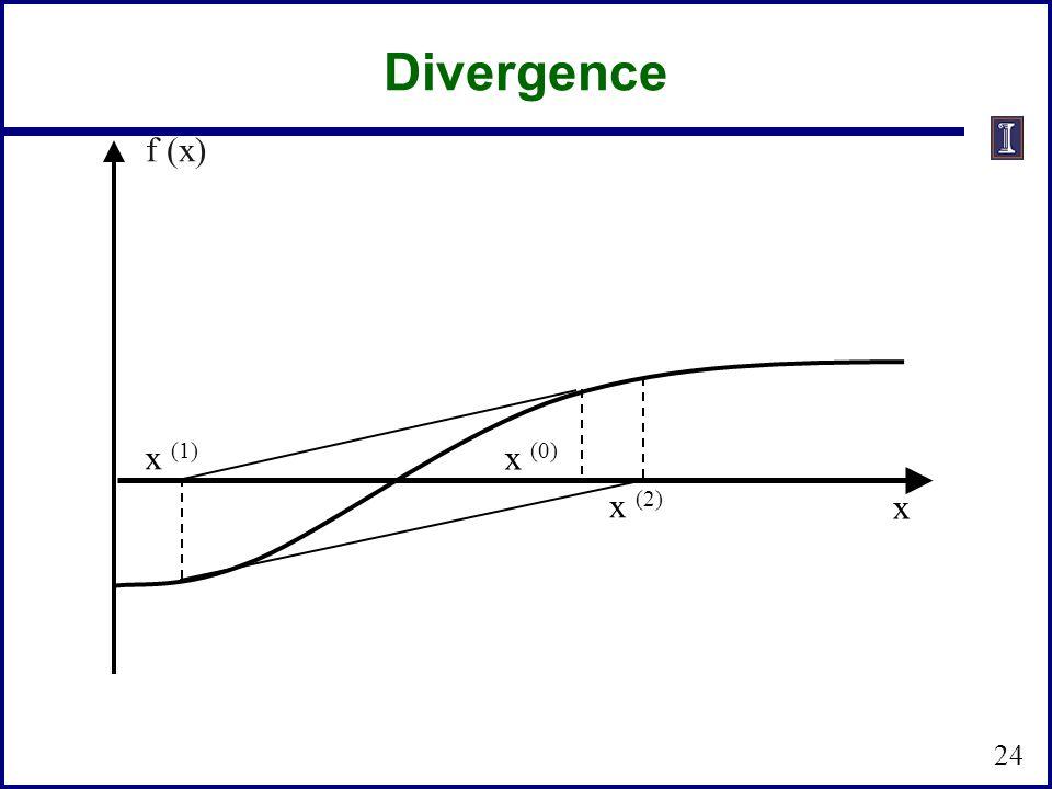 Divergence x (1) x (0) x (2) x f (x) 24
