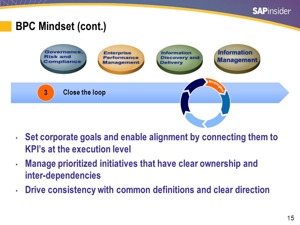 15 BPC Mindset (cont.) 3 Close the loop Set corporate goals and enable alignment by connecting them to KPI's at the execution level Manage prioritized initiatives that have clear ownership and inter-dependencies Drive consistency with common definitions and clear direction