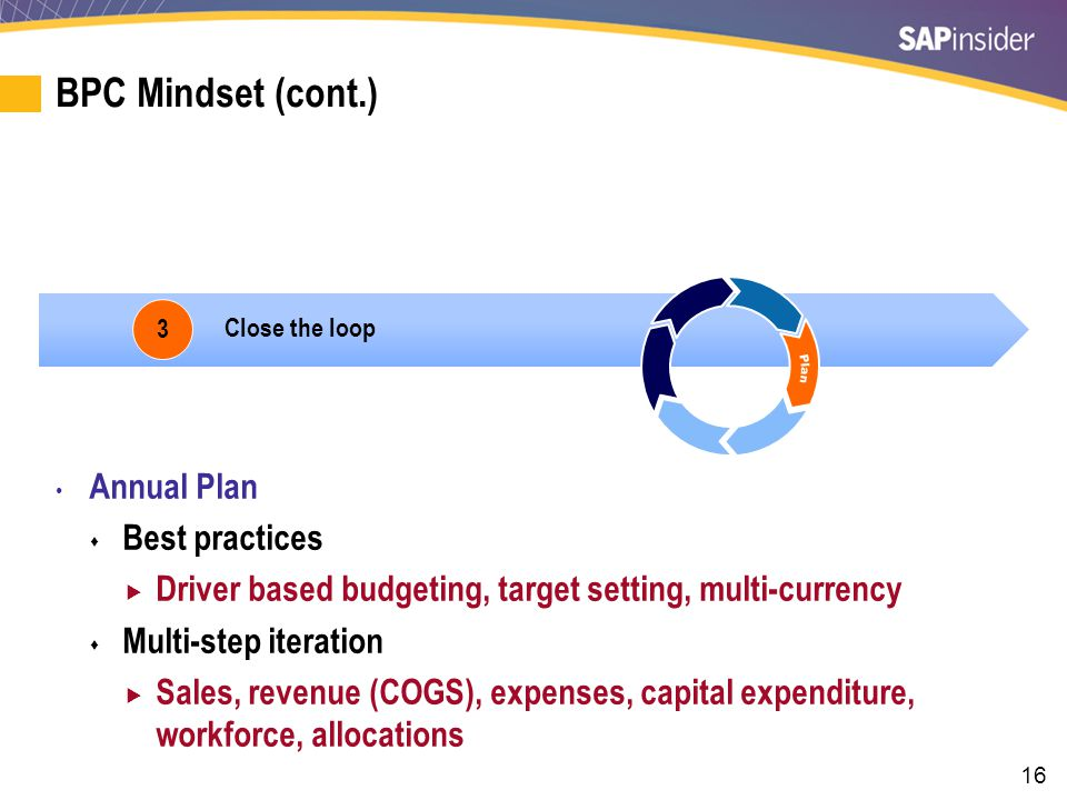 16 BPC Mindset (cont.) 3 Close the loop Annual Plan  Best practices  Driver based budgeting, target setting, multi-currency  Multi-step iteration  Sales, revenue (COGS), expenses, capital expenditure, workforce, allocations