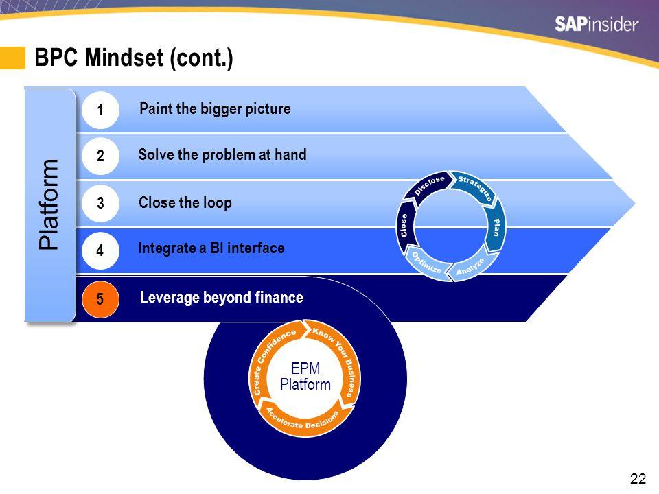 22 1 Platform BPC Mindset (cont.) EPM Platform 5 2 3 4 Solve the problem at hand Close the loop Leverage beyond finance Integrate a BI interface Paint the bigger picture