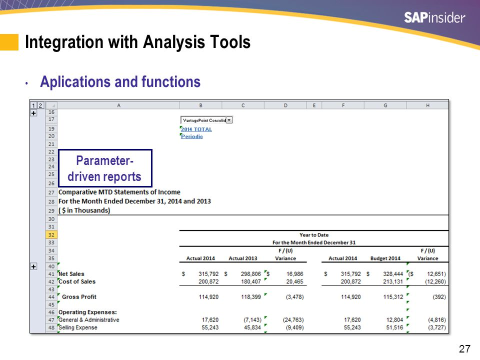 27 Integration with Analysis Tools Aplications and functions Parameter- driven reports