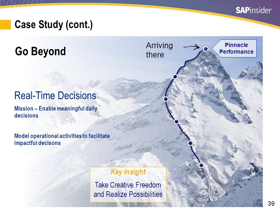 39 Case Study (cont.) Go Beyond Real-Time Decisions Mission – Enable meaningful daily decisions Model operational activities to facilitate impactful d