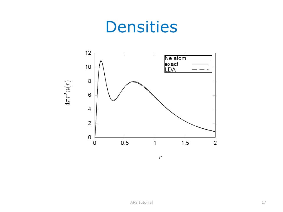 17 Densities APS tutorial