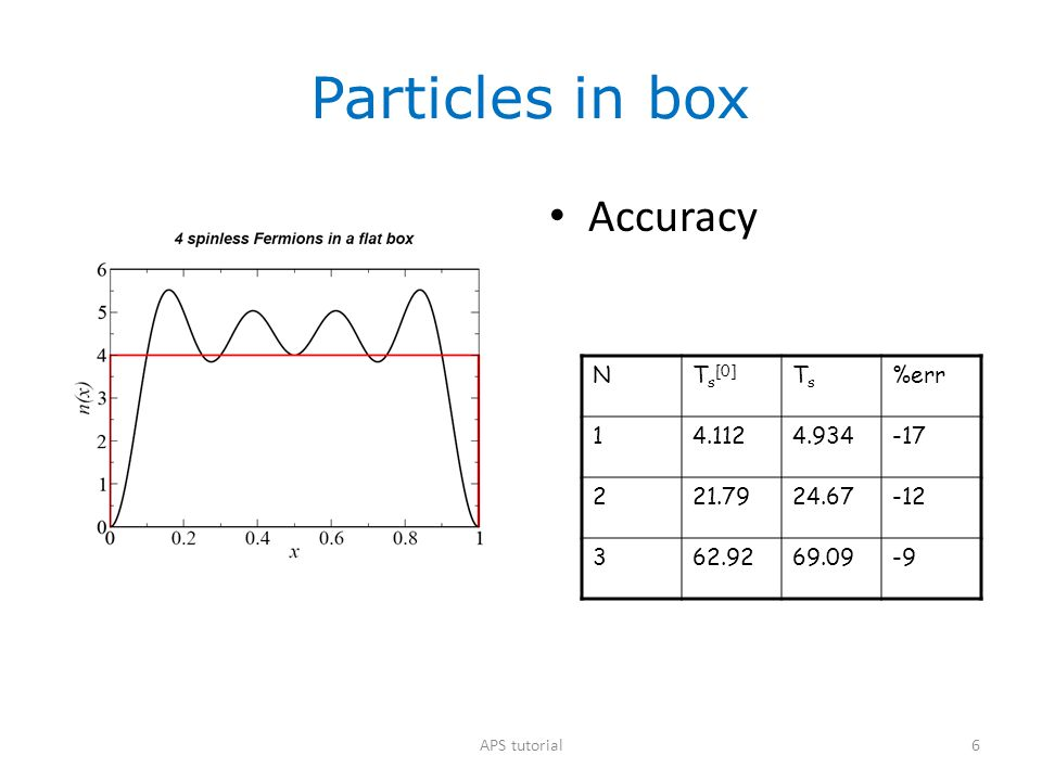 Particles in box Accuracy APS tutorial6 NT s [0] TsTs %err 14.1124.934-17 221.7924.67-12 362.9269.09-9