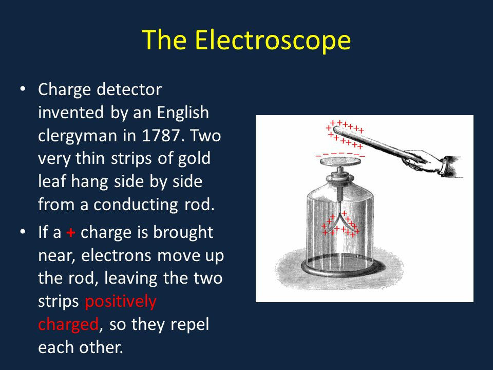 The Electroscope Charge detector invented by an English clergyman in 1787. Two very thin strips of gold leaf hang side by side from a conducting rod.