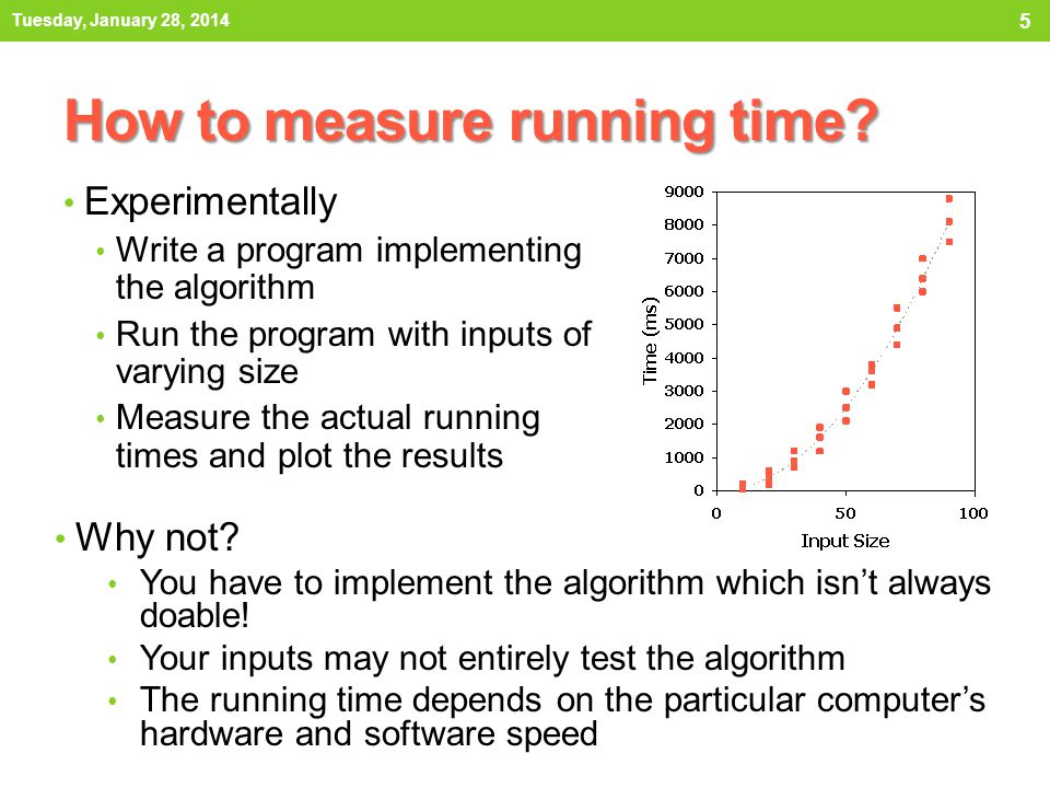 How to measure running time? Experimentally Write a program implementing the algorithm Run the program with inputs of varying size Measure the actual