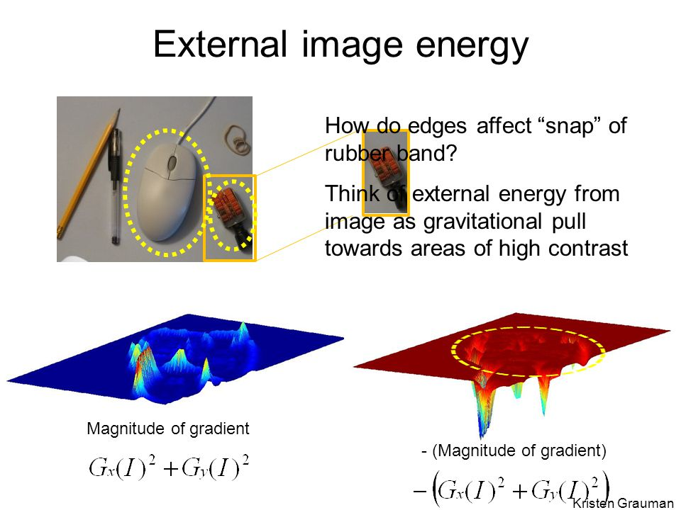 External image energy Magnitude of gradient - (Magnitude of gradient) How do edges affect snap of rubber band.
