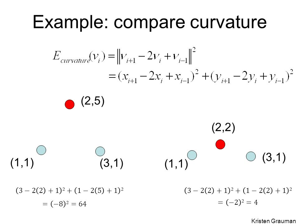 Example: compare curvature (1,1) (2,2) (3,1) (2,5) Kristen Grauman