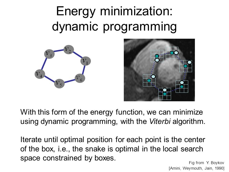 With this form of the energy function, we can minimize using dynamic programming, with the Viterbi algorithm.