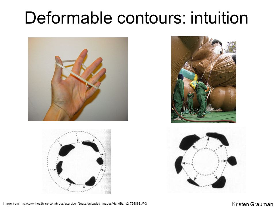Deformable contours: intuition Image from http://www.healthline.com/blogs/exercise_fitness/uploaded_images/HandBand2-795868.JPG Kristen Grauman