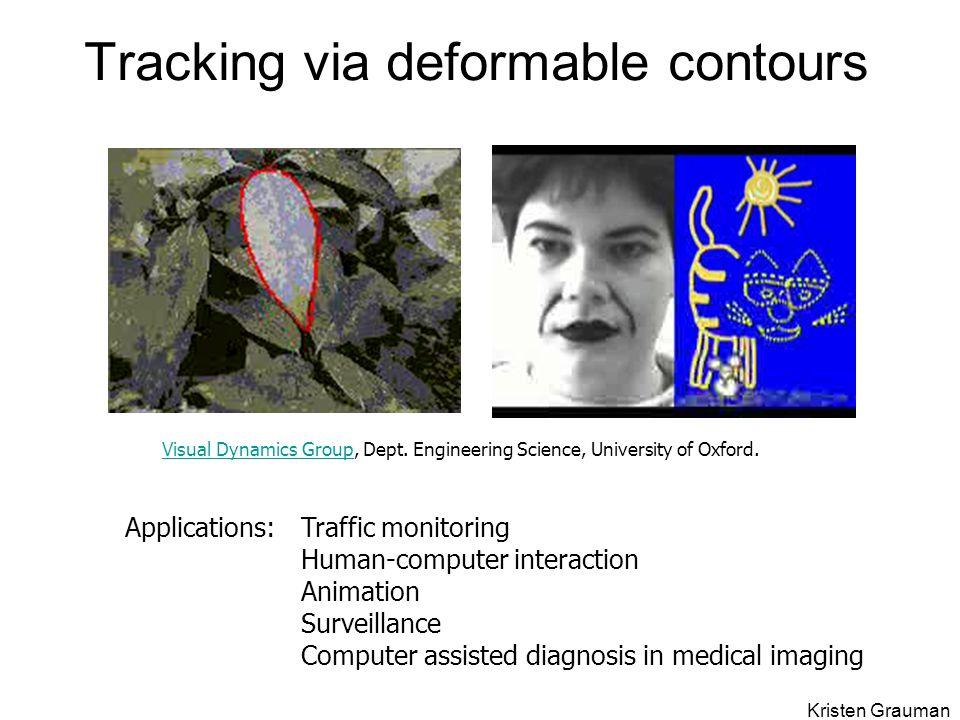 Visual Dynamics GroupVisual Dynamics Group, Dept.Engineering Science, University of Oxford.