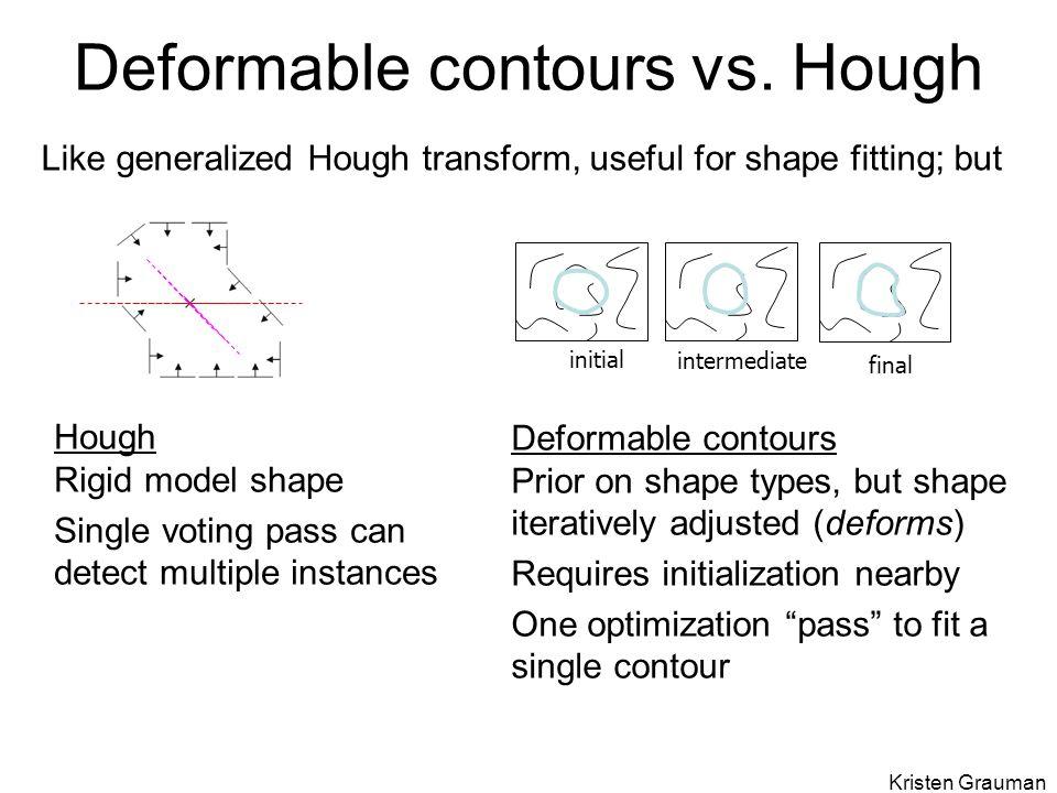 Deformable contours vs.