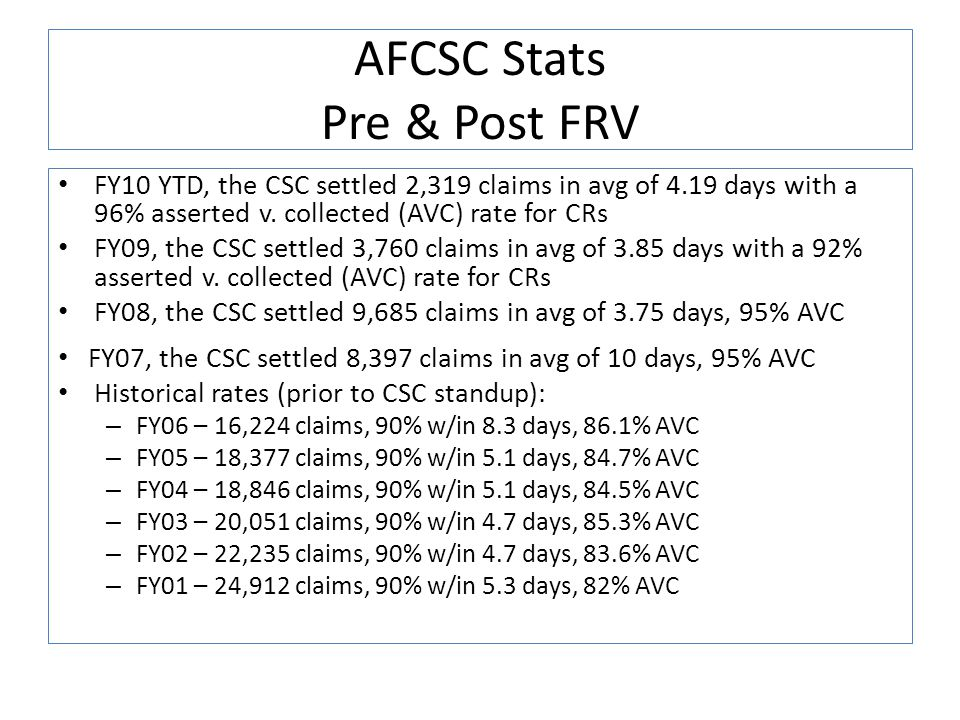 AFCSC Stats Pre & Post FRV FY10 YTD, the CSC settled 2,319 claims in avg of 4.19 days with a 96% asserted v. collected (AVC) rate for CRs FY09, the CS