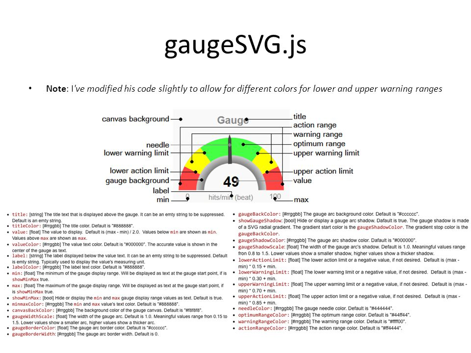 gaugeSVG.js Note: I ve modified his code slightly to allow for different colors for lower and upper warning ranges