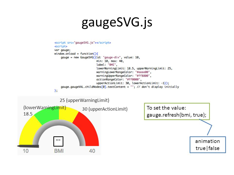 gaugeSVG.js (lowerWarningLimit) (upperWarningLimit) 30 (upperActionLimit) To set the value: gauge.refresh(bmi, true); animation true|false