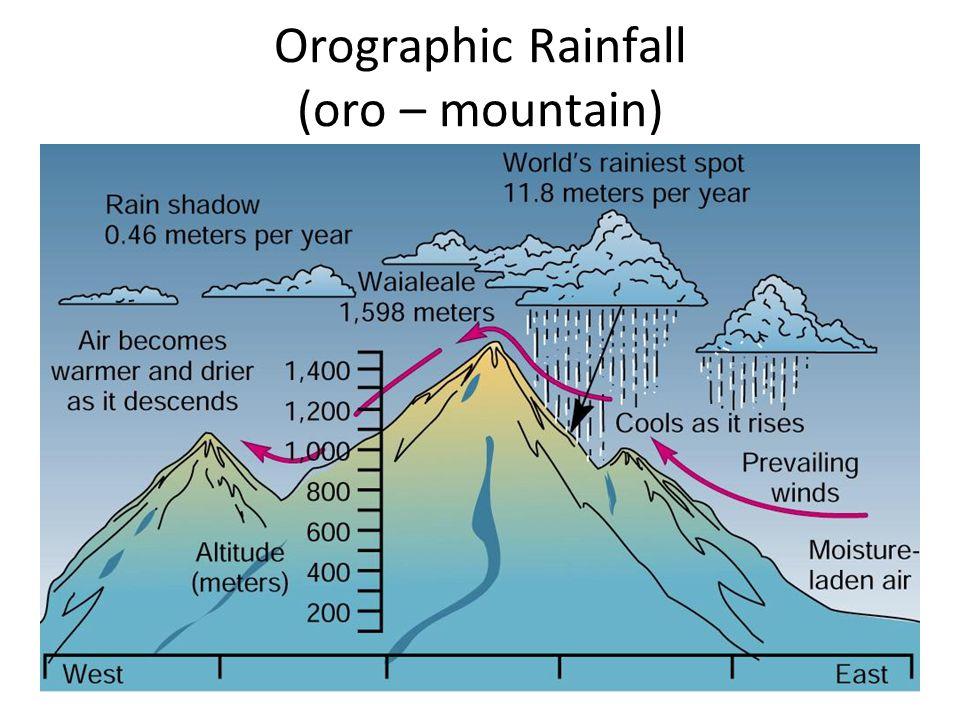 Orographic Rainfall (oro – mountain)