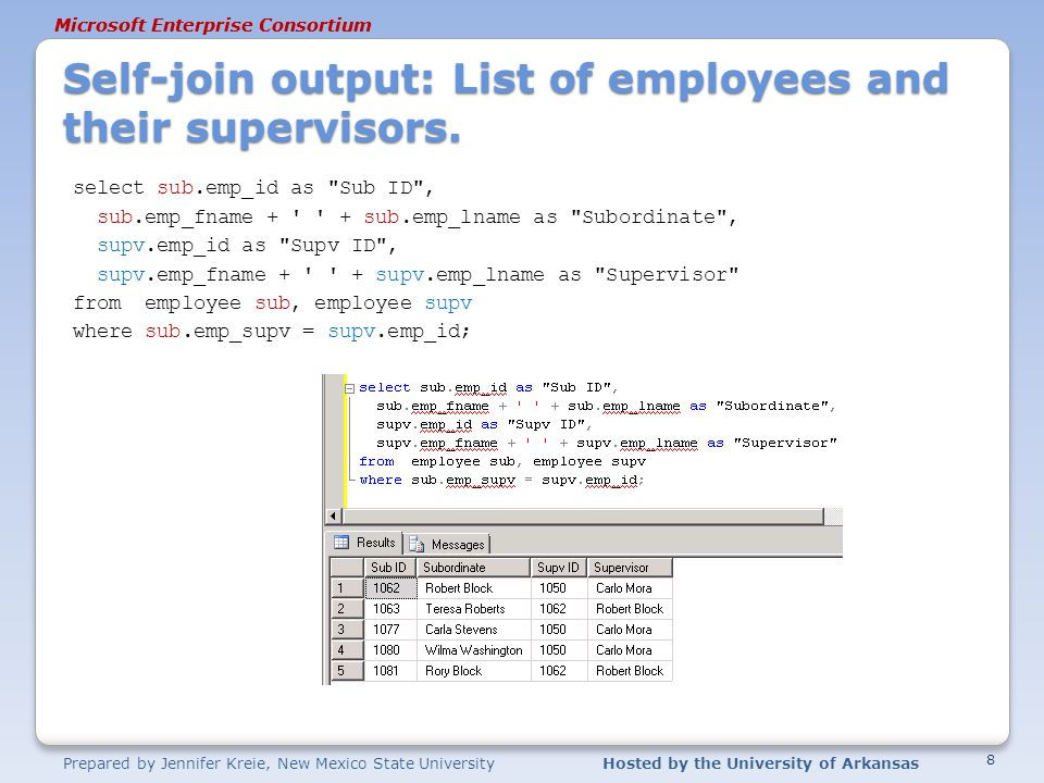 Prepared by Jennifer Kreie, New Mexico State UniversityHosted by the University of Arkansas Microsoft Enterprise Consortium Self-join output: List of employees and their supervisors.