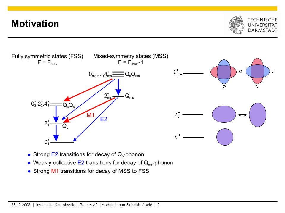 23.10.2008 | Institut für Kernphysik | Project A2 | Abdulrahman Scheikh Obeid | 2 Motivation