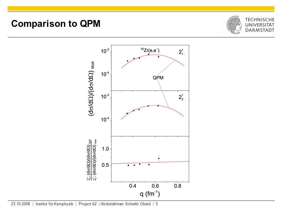 23.10.2008 | Institut für Kernphysik | Project A2 | Abdulrahman Scheikh Obeid | 5 Comparison to QPM