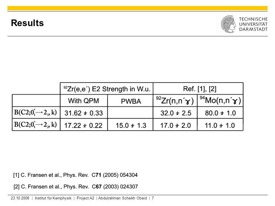 23.10.2008 | Institut für Kernphysik | Project A2 | Abdulrahman Scheikh Obeid | 7 Results