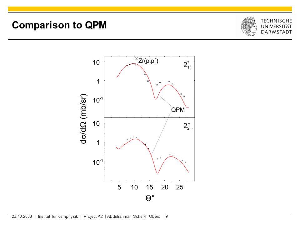 23.10.2008 | Institut für Kernphysik | Project A2 | Abdulrahman Scheikh Obeid | 9 Comparison to QPM