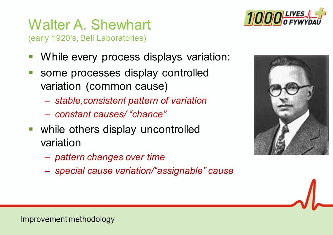 Improvement methodology Walter A.