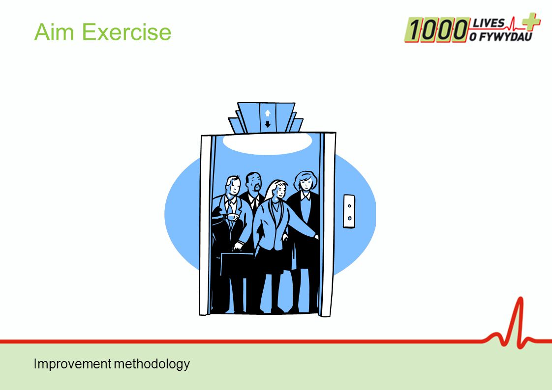 Aim Exercise Improvement methodology