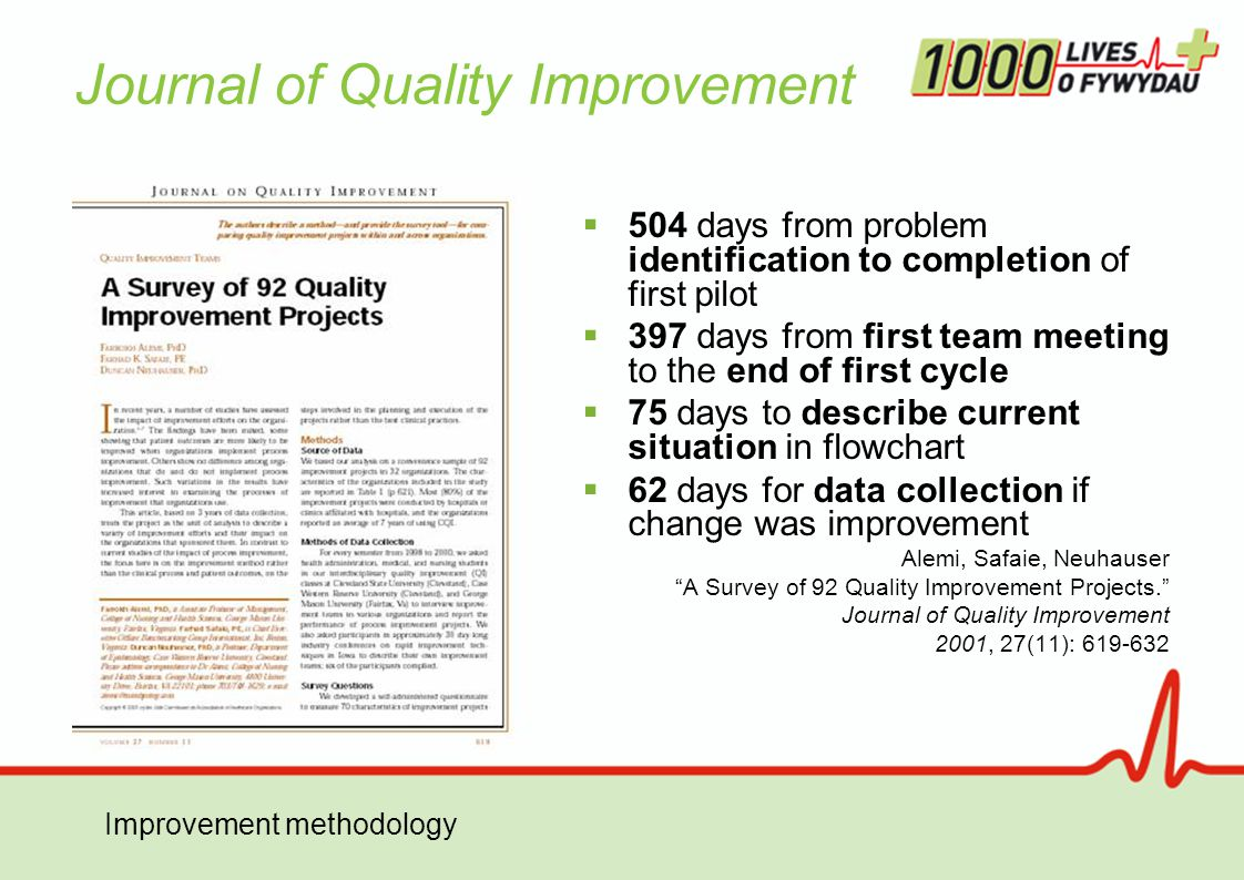 Improvement methodology Journal of Quality Improvement  504 days from problem identification to completion of first pilot  397 days from first team meeting to the end of first cycle  75 days to describe current situation in flowchart  62 days for data collection if change was improvement Alemi, Safaie, Neuhauser A Survey of 92 Quality Improvement Projects. Journal of Quality Improvement 2001, 27(11): 619-632