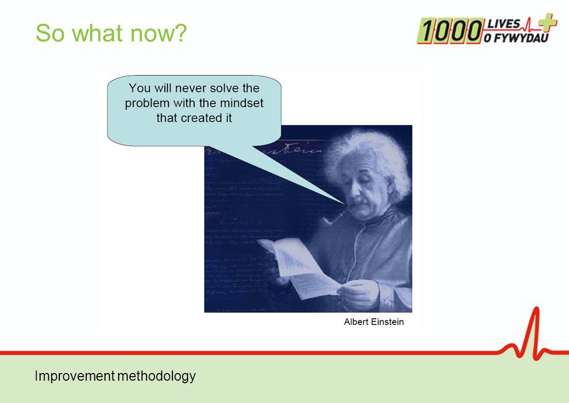 So what now Improvement methodology